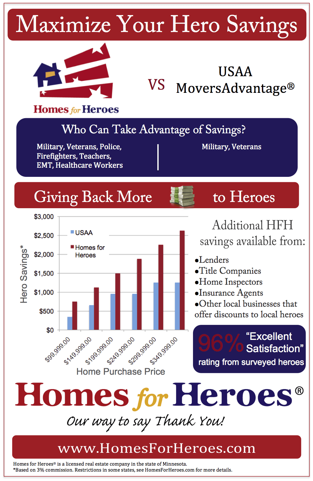 Military Resources Navy To Navy Homes